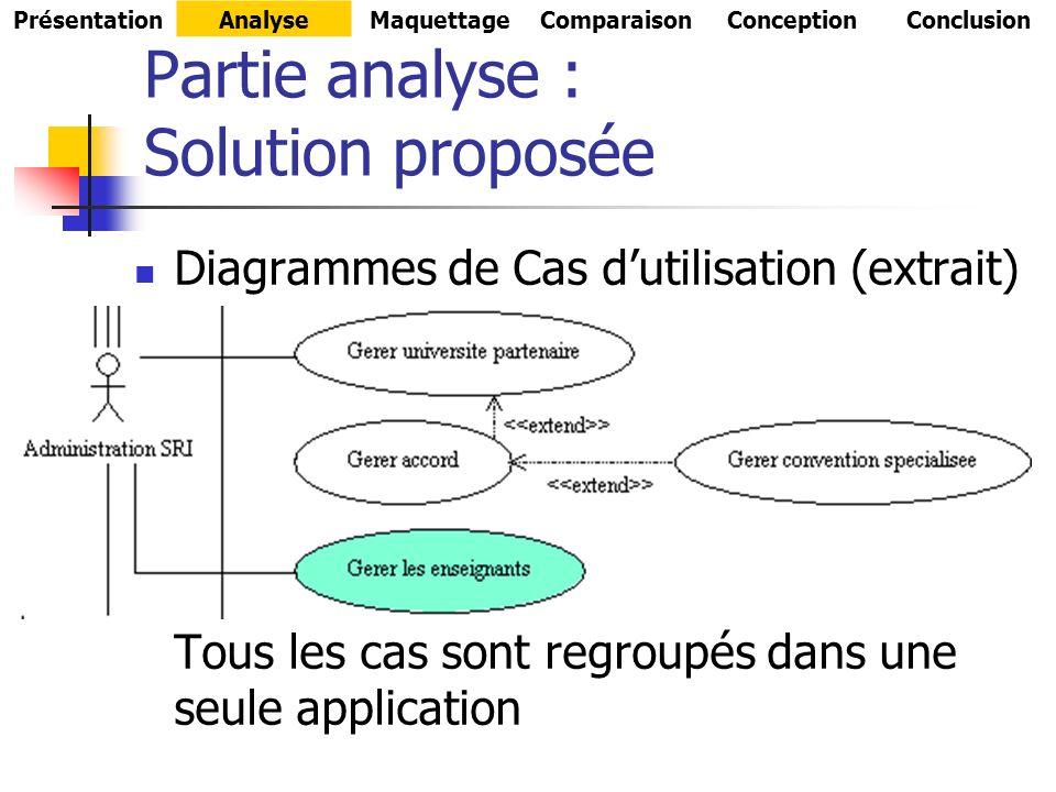 Partie analyse : Solution proposée Diagrammes de Cas dutilisation (extrait) Tous les cas sont regroupés dans une seule application PrésentationAnalyseMaquettageComparaisonConceptionConclusion