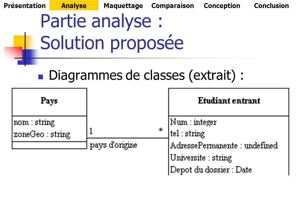 Partie analyse : Solution proposée Diagrammes de classes (extrait) : PrésentationAnalyseMaquettageComparaisonConceptionConclusion