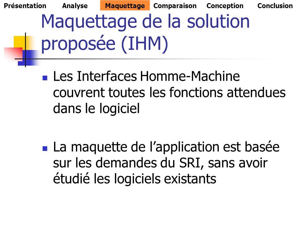 Maquettage de la solution proposée (IHM) Les Interfaces Homme-Machine couvrent toutes les fonctions attendues dans le logiciel La maquette de lapplication est basée sur les demandes du SRI, sans avoir étudié les logiciels existants PrésentationAnalyseMaquettageComparaisonConceptionConclusion