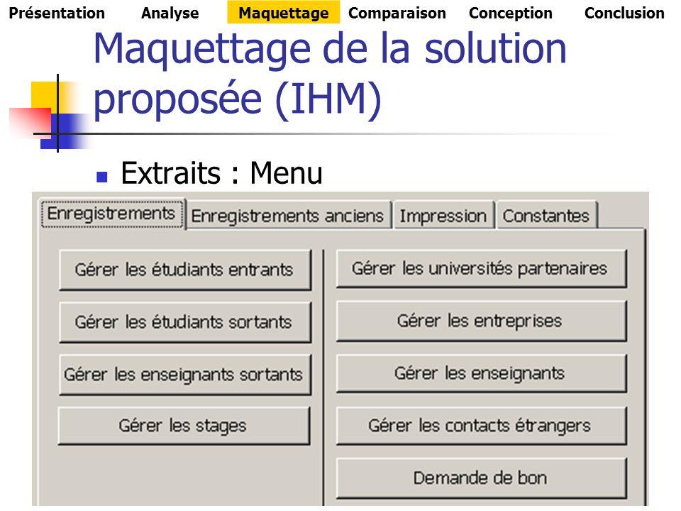 Maquettage de la solution proposée (IHM) Extraits : Menu PrésentationAnalyseMaquettageComparaisonConceptionConclusion