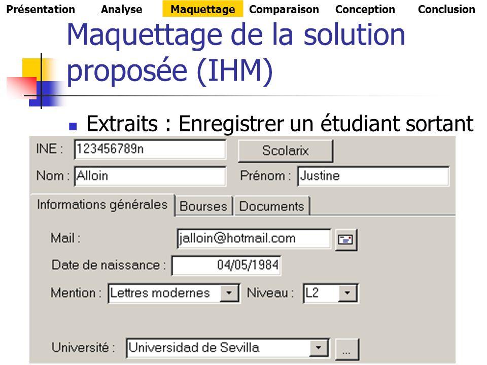 Maquettage de la solution proposée (IHM) Extraits : Enregistrer un étudiant sortant PrésentationAnalyseMaquettageComparaisonConceptionConclusion