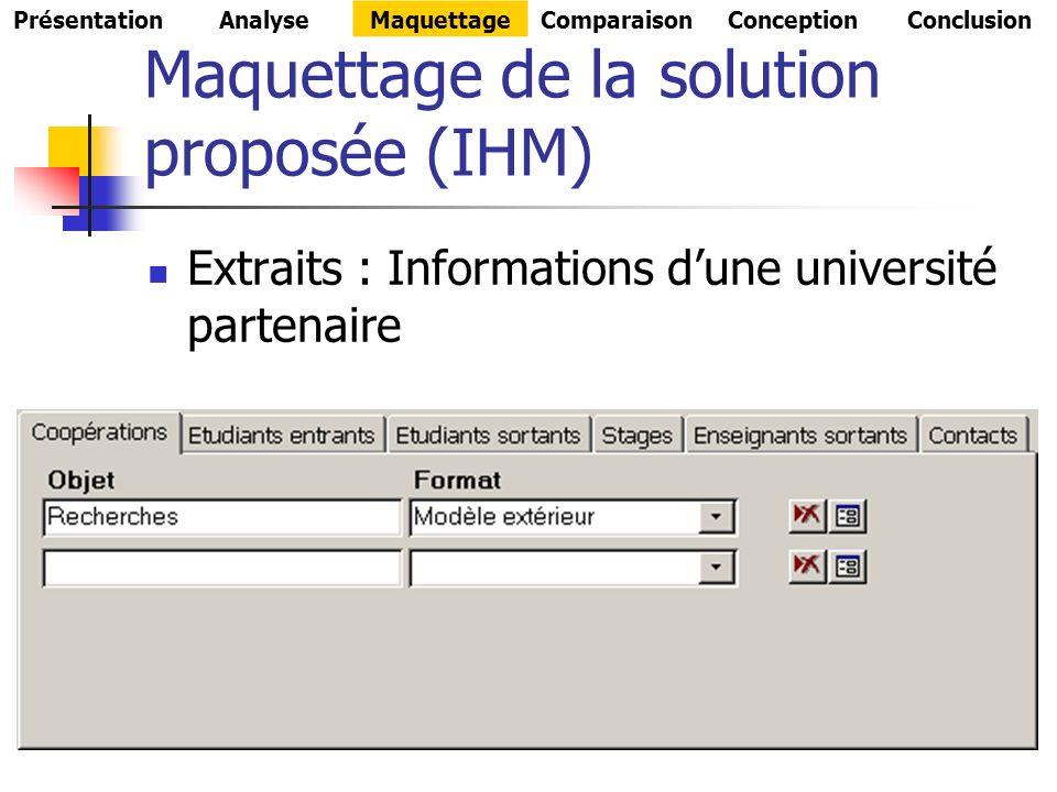 Maquettage de la solution proposée (IHM) Extraits : Informations dune université partenaire PrésentationAnalyseMaquettageComparaisonConceptionConclusion