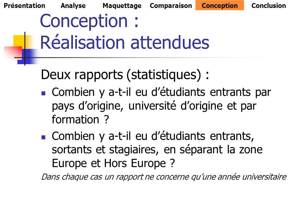 Conception : Réalisation attendues Deux rapports (statistiques) : Combien y a-t-il eu détudiants entrants par pays dorigine, université dorigine et par formation .