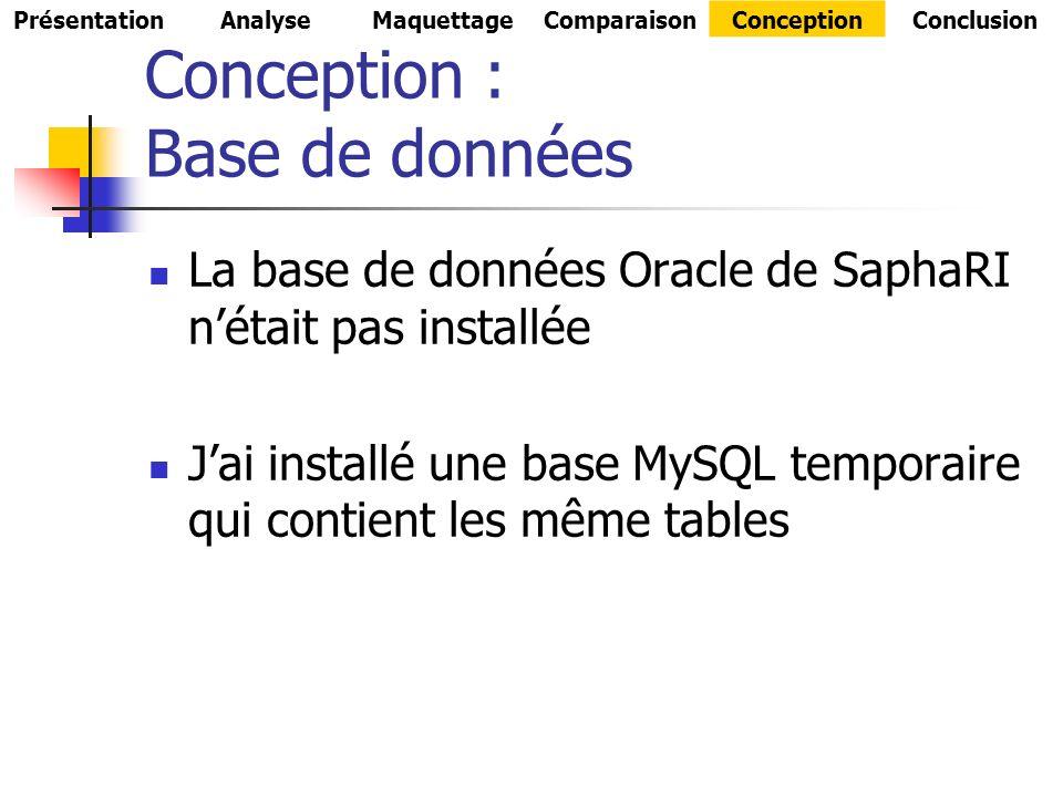Conception : Base de données La base de données Oracle de SaphaRI nétait pas installée Jai installé une base MySQL temporaire qui contient les même tables PrésentationAnalyseMaquettageComparaisonConceptionConclusion