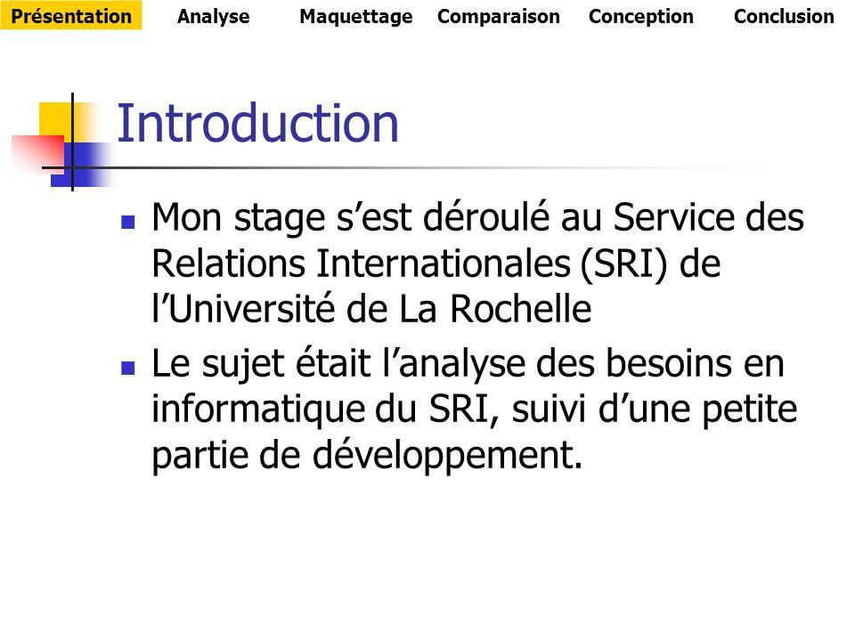 Introduction Mon stage sest déroulé au Service des Relations Internationales (SRI) de lUniversité de La Rochelle Le sujet était lanalyse des besoins en informatique du SRI, suivi dune petite partie de développement.
