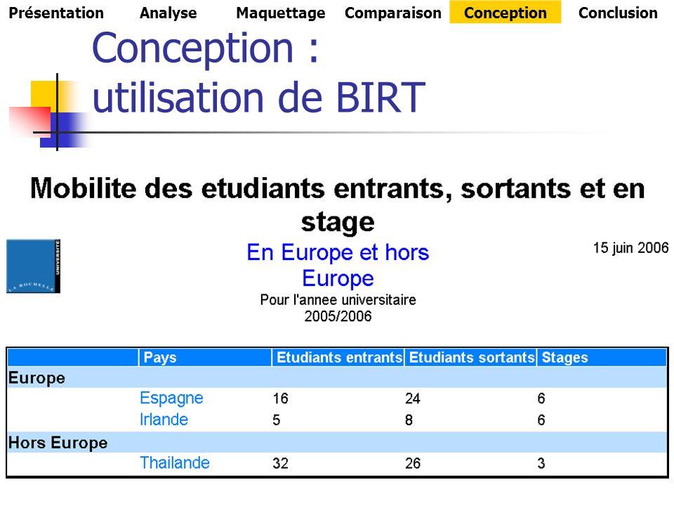 Conception : utilisation de BIRT PrésentationAnalyseMaquettageComparaisonConceptionConclusion