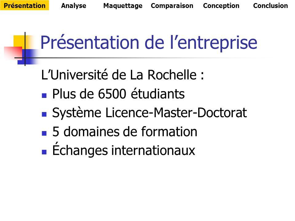 Présentation de lentreprise LUniversité de La Rochelle : Plus de 6500 étudiants Système Licence-Master-Doctorat 5 domaines de formation Échanges internationaux PrésentationAnalyseMaquettageComparaisonConceptionConclusion