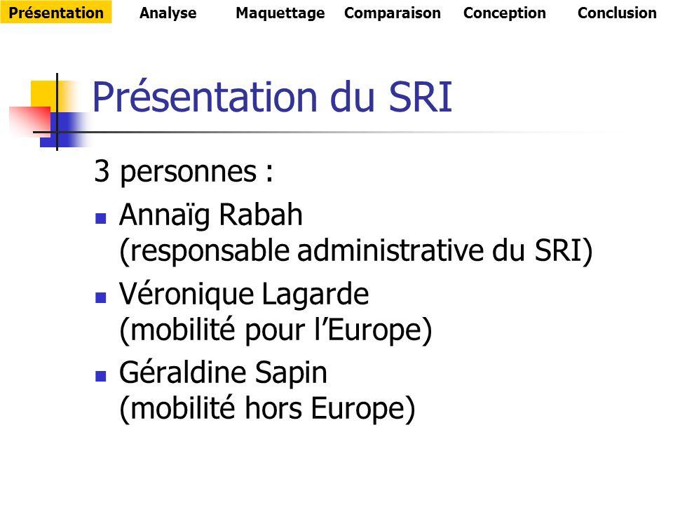 Présentation du SRI 3 personnes : Annaïg Rabah (responsable administrative du SRI) Véronique Lagarde (mobilité pour lEurope) Géraldine Sapin (mobilité hors Europe) PrésentationAnalyseMaquettageComparaisonConceptionConclusion