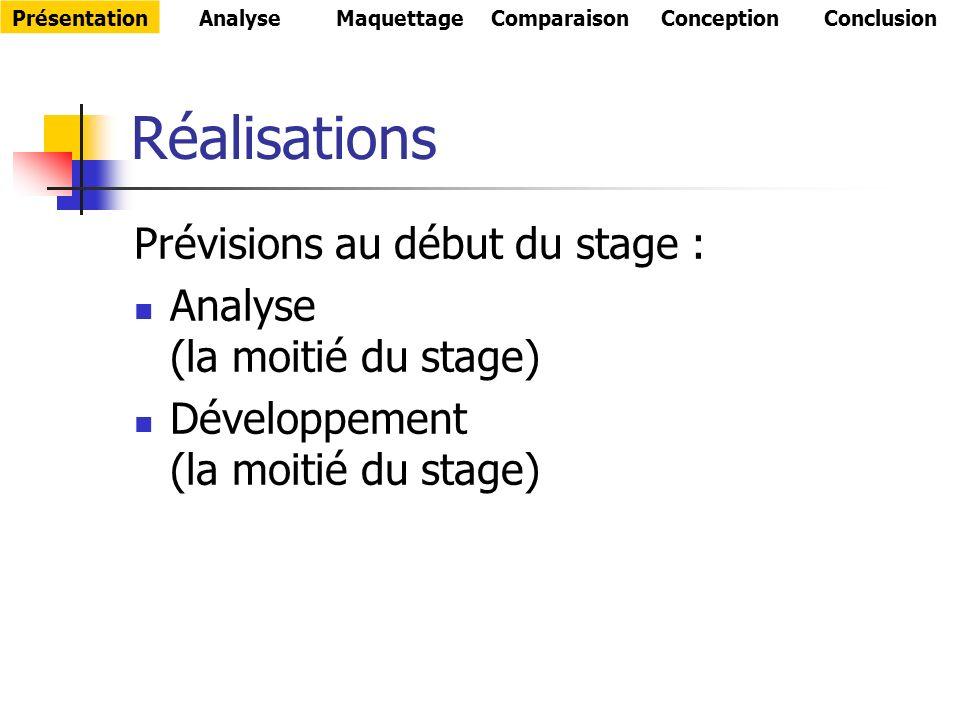 Réalisations Prévisions au début du stage : Analyse (la moitié du stage) Développement (la moitié du stage) PrésentationAnalyseMaquettageComparaisonConceptionConclusion