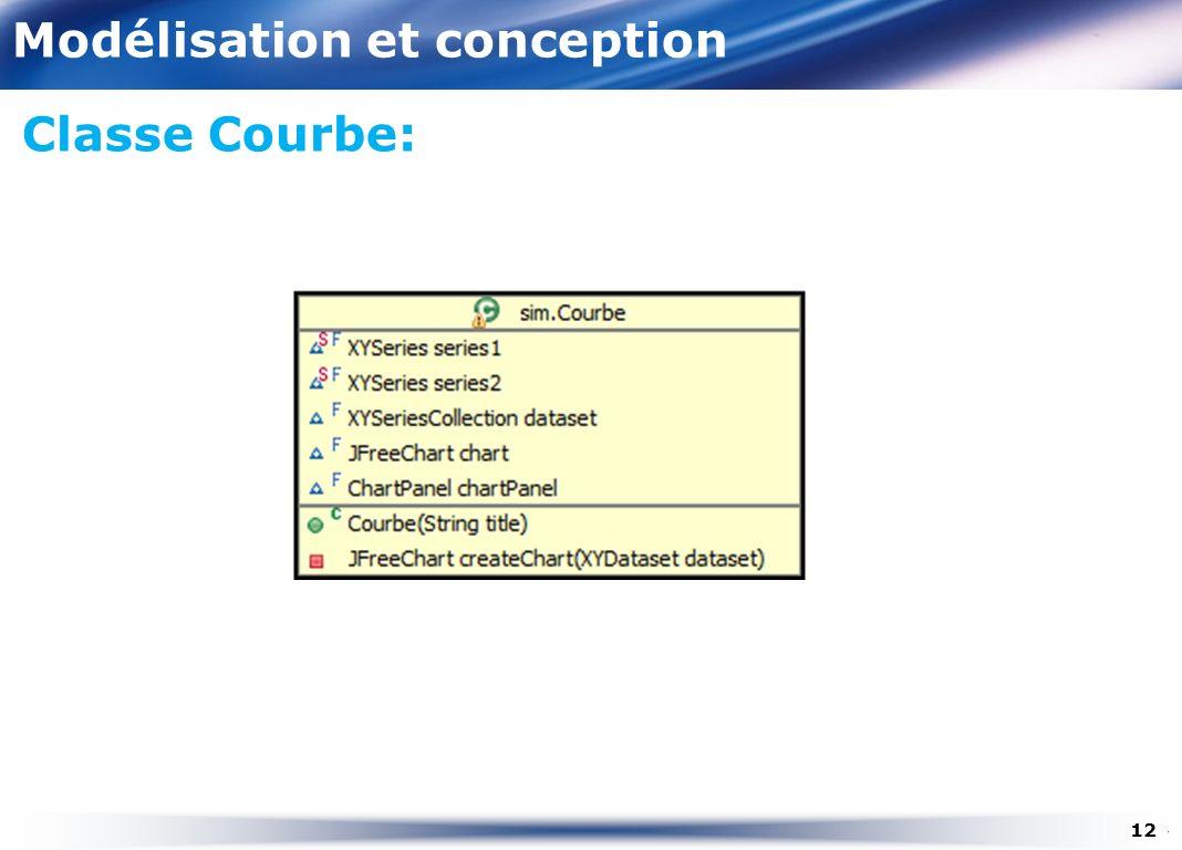 Modélisation et conception Classe Courbe: 12