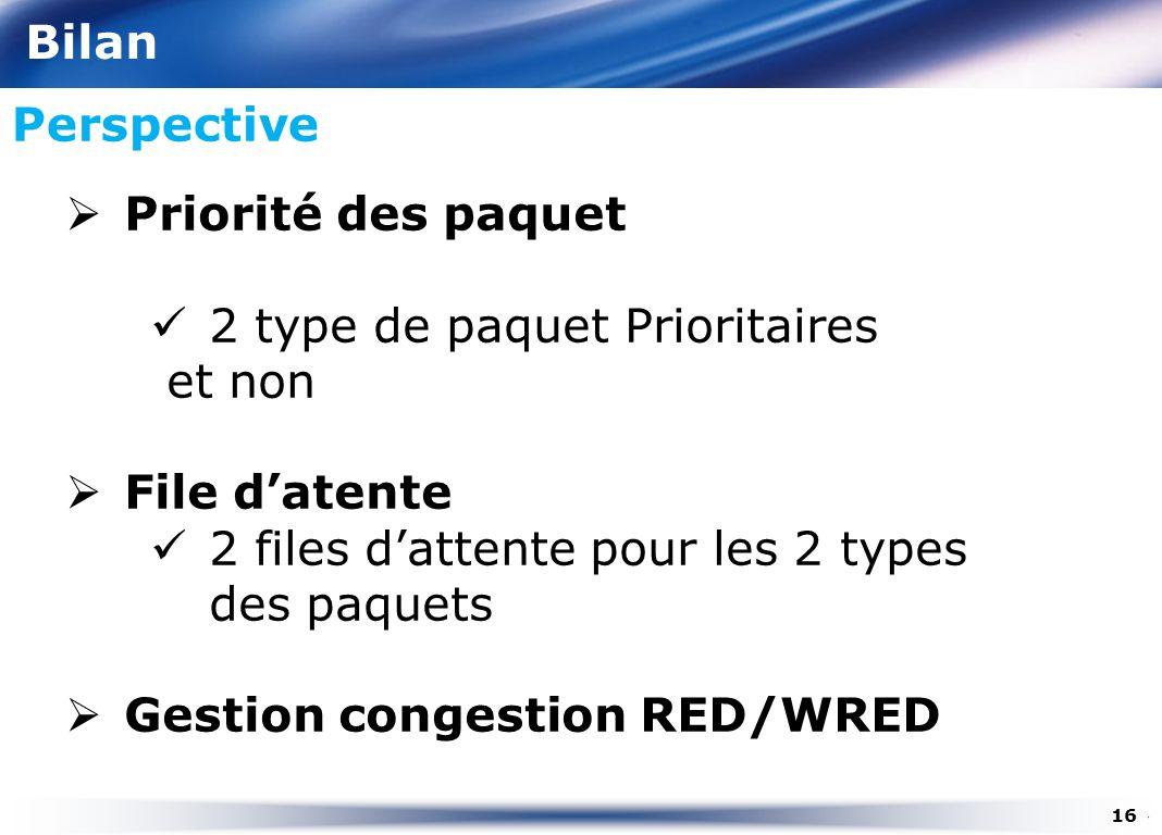 Bilan Perspective Priorité des paquet 2 type de paquet Prioritaires et non File datente 2 files dattente pour les 2 types des paquets Gestion congesti