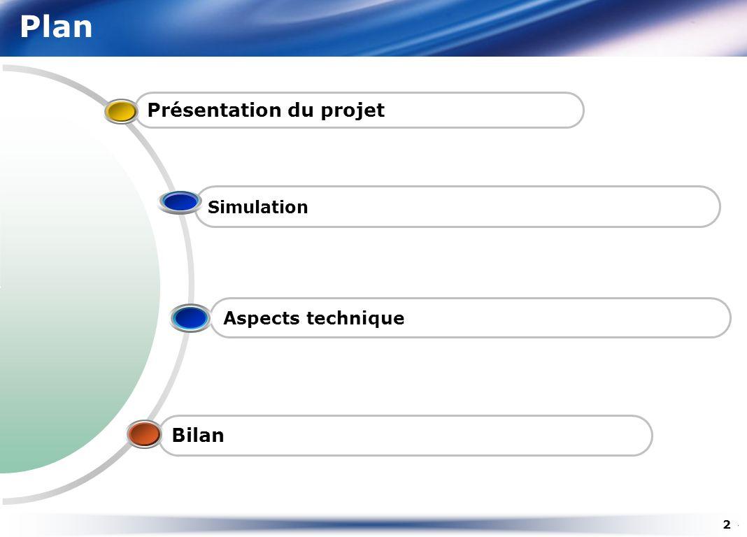 2 Plan Présentation du projet Bilan Aspects technique Simulation