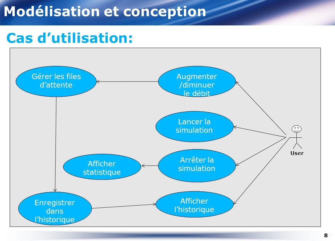 Modélisation et conception Cas dutilisation: 8 Enregistrer dans lhistorique Augmenter /diminuer le débit Arrêter la simulation Afficher lhistorique Af