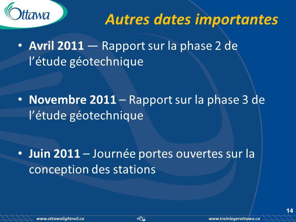 Autres dates importantes Avril 2011 Rapport sur la phase 2 de létude géotechnique Novembre 2011 – Rapport sur la phase 3 de létude géotechnique Juin 2011 – Journée portes ouvertes sur la conception des stations 14