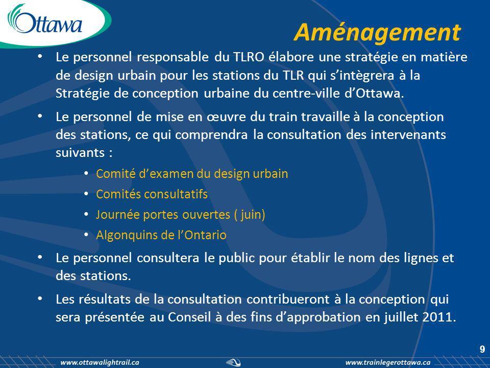 Aménagement Le personnel responsable du TLRO élabore une stratégie en matière de design urbain pour les stations du TLR qui sintègrera à la Stratégie de conception urbaine du centre-ville dOttawa.