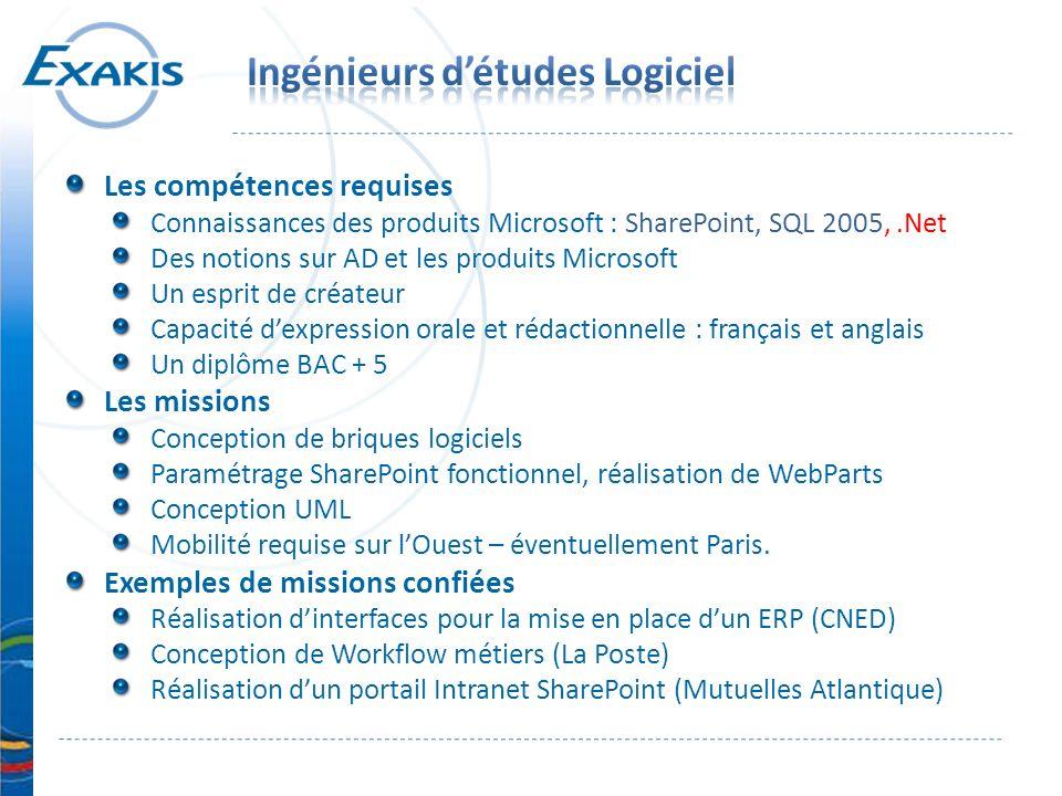 Les compétences requises Connaissances des produits Microsoft : SharePoint, SQL 2005,.Net Des notions sur AD et les produits Microsoft Un esprit de cr