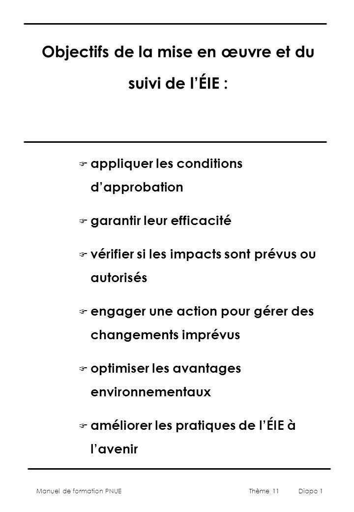Manuel de formation PNUE Thème 11 Diapo 2 Composantes-clés de la mise en oeuvre et du suivi de lÉIE : F surveillance et supervision F effets du contrôle des impacts F contrôle de la conformité F audit environnemental F évaluation de lefficacité et des performances de lÉIE F analyse de la situation après projet