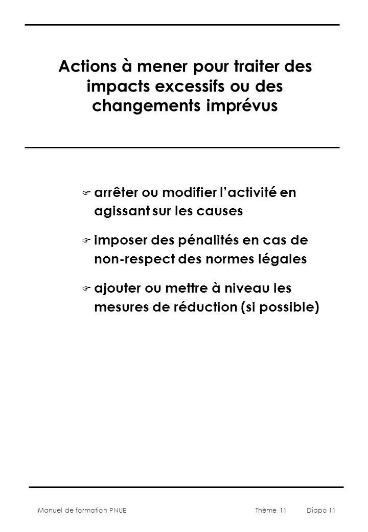 Manuel de formation PNUE Thème 11 Diapo 11 Actions à mener pour traiter des impacts excessifs ou des changements imprévus F arrêter ou modifier lactivité en agissant sur les causes F imposer des pénalités en cas de non-respect des normes légales F ajouter ou mettre à niveau les mesures de réduction (si possible)