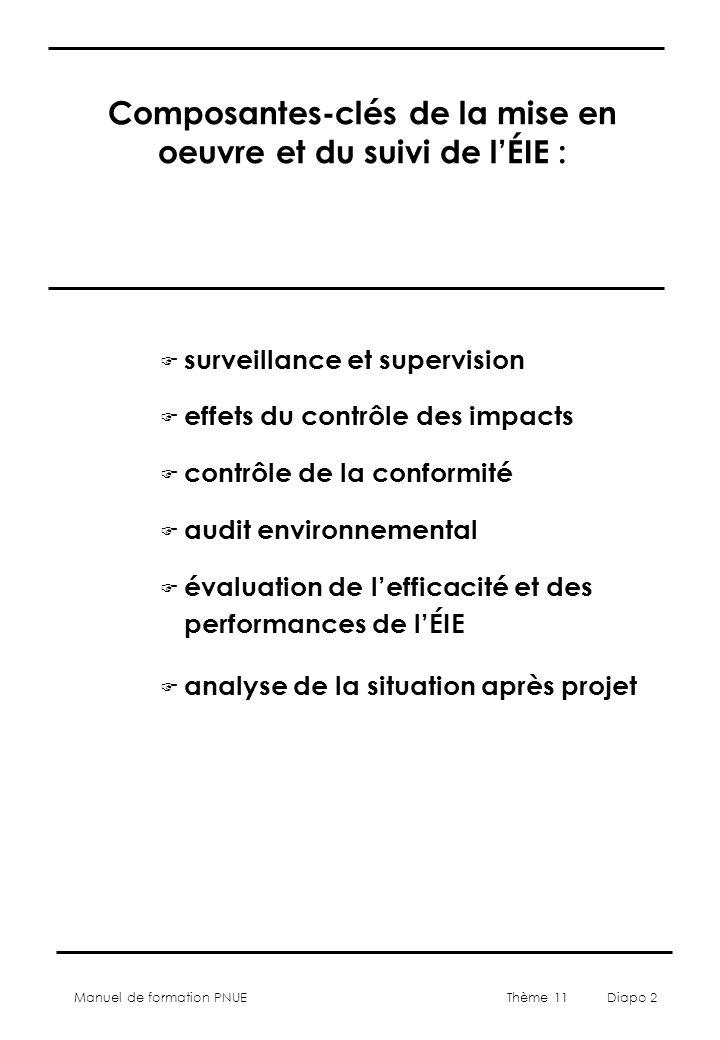 Manuel de formation PNUE Thème 11 Diapo 13 Contenu des audits de SME : F audits de sites F audits de conformité F audits de secteur et de problème environnemental, p.