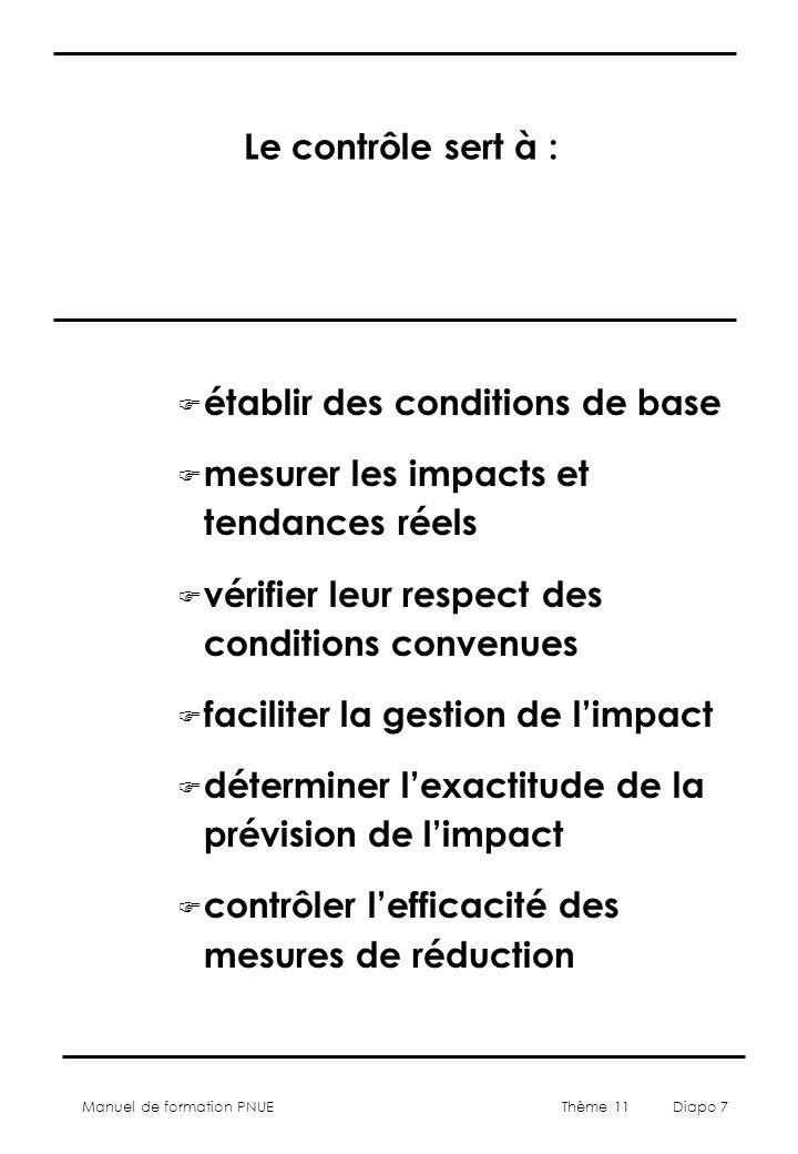 Manuel de formation PNUE Thème 11 Diapo 7 Le contrôle sert à : F établir des conditions de base F mesurer les impacts et tendances réels F vérifier leur respect des conditions convenues F faciliter la gestion de limpact F déterminer lexactitude de la prévision de limpact F contrôler lefficacité des mesures de réduction