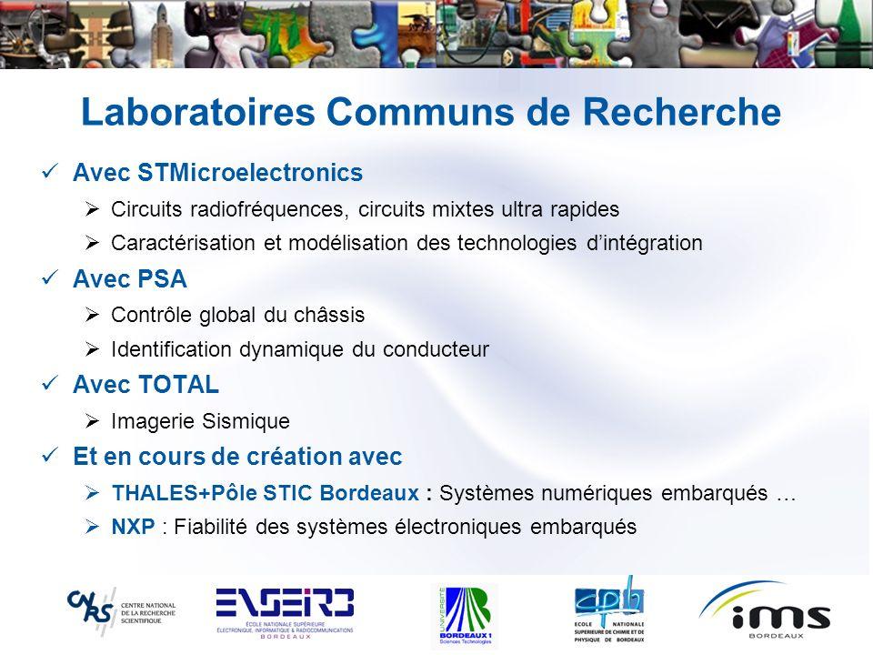 Laboratoires Communs de Recherche Avec STMicroelectronics Circuits radiofréquences, circuits mixtes ultra rapides Caractérisation et modélisation des