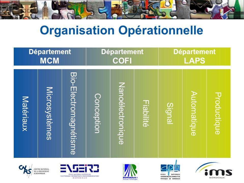 Organisation Opérationnelle Département MCM Département COFI Département LAPS Microsystèmes Matériaux Bio-Electromagnétisme Conception Nanoélectroniqu