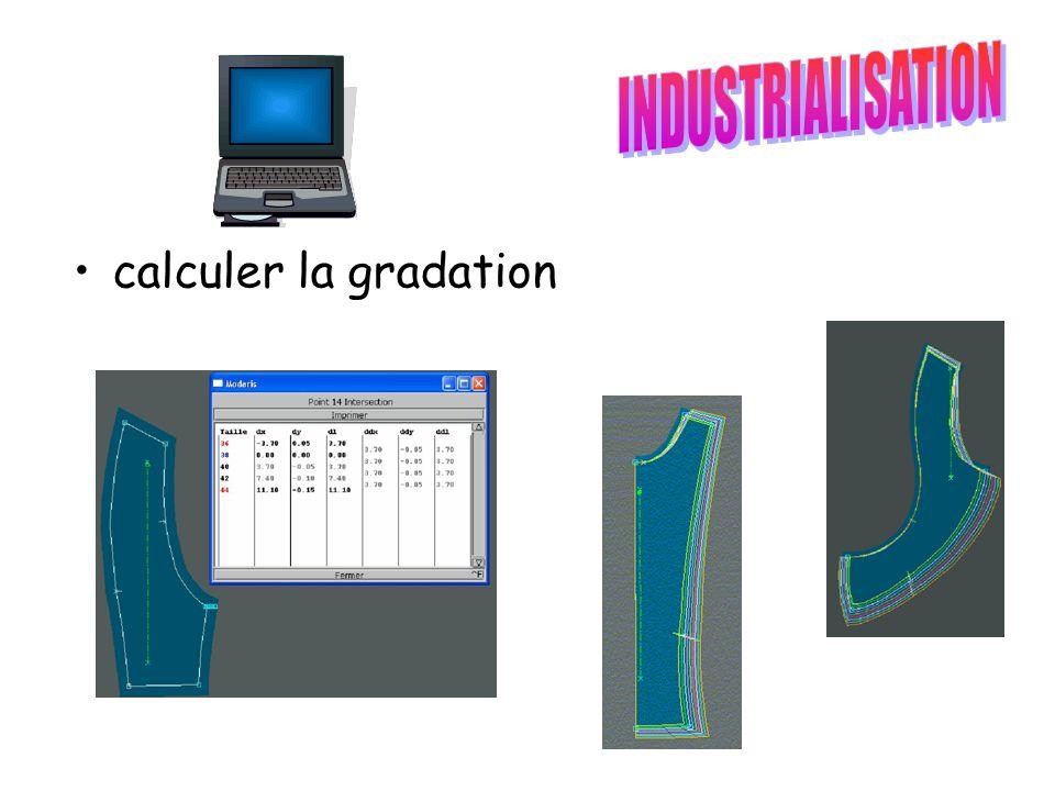 calculer la gradation