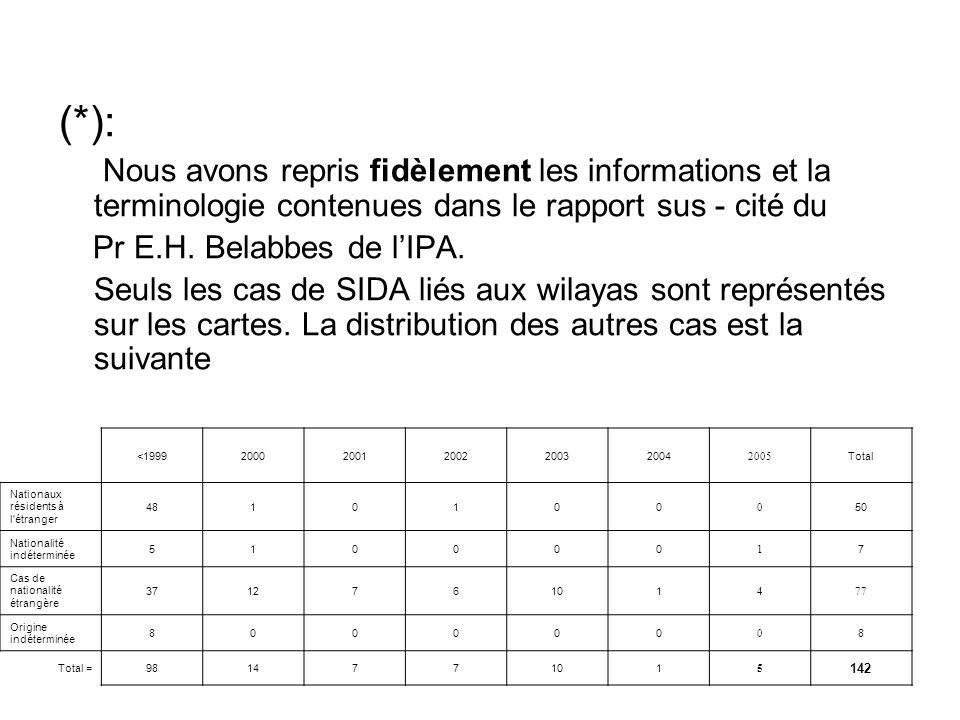 (*): Nous avons repris fidèlement les informations et la terminologie contenues dans le rapport sus - cité du Pr E.H. Belabbes de lIPA. Seuls les cas