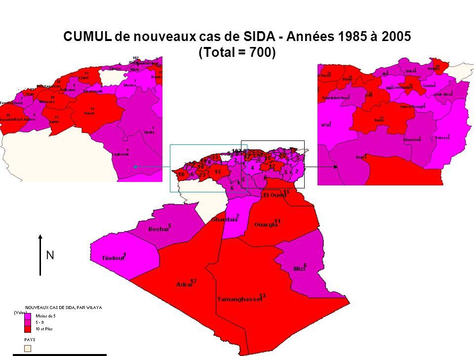 CUMUL de nouveaux cas de SIDA - Années 1985 à 2005 (Total = 700),,,,, N