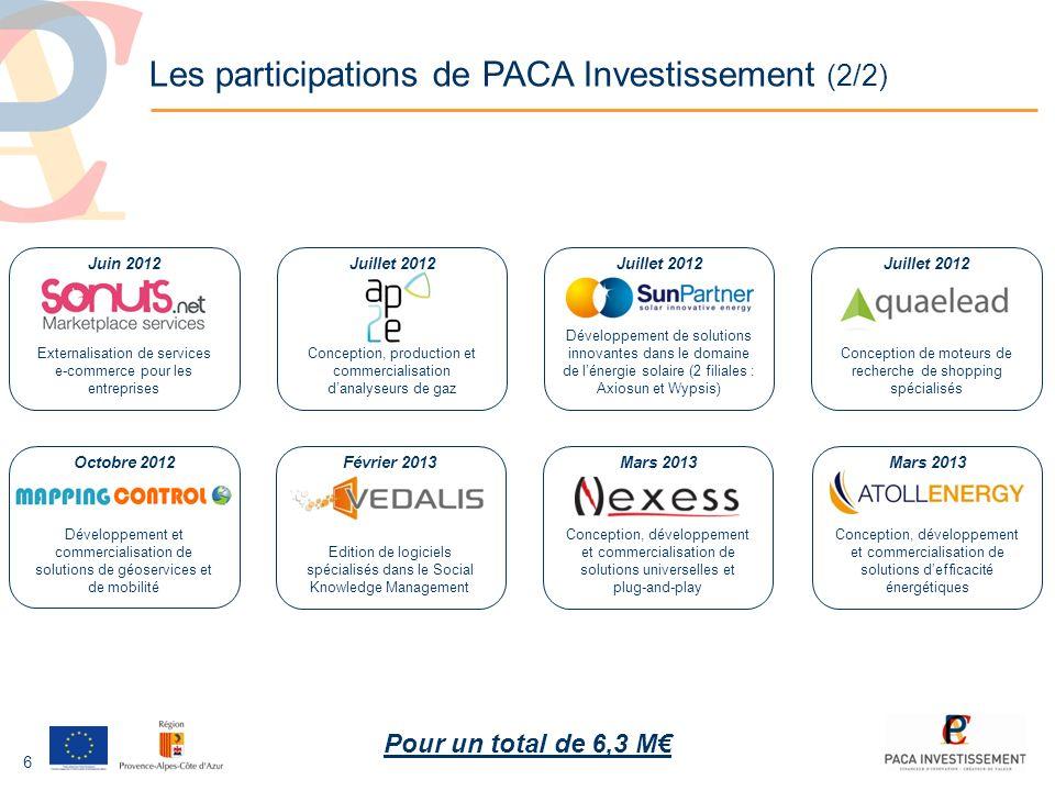 7 Jacques Boulesteix Président j.boulesteix@pacainvestissement.com Contacts Valérie Roché-Melin Secrétaire Général v.roche@pacainvestissement.com Tél.