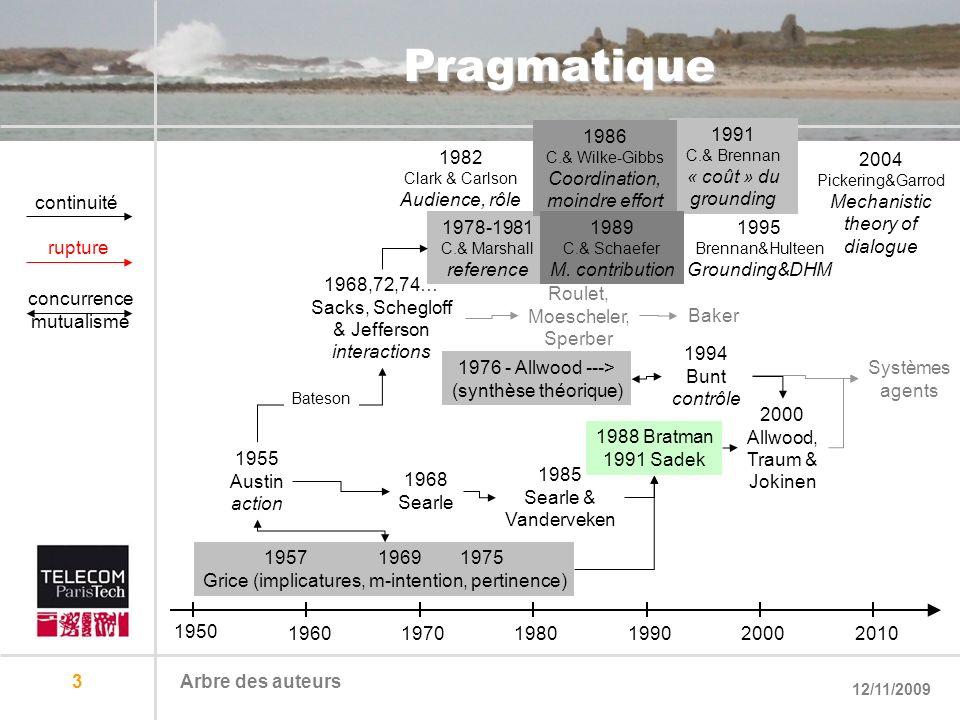 12/11/2009 Arbre des auteurs 3 Pragmatique 1950 196019701980199020002010 1955 Austin action 1968 Searle 1985 Searle & Vanderveken 1957 1969 1975 Grice