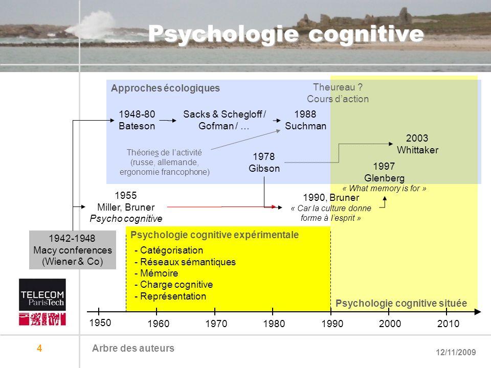12/11/2009 Arbre des auteurs 4 Psychologie cognitive située Approches écologiques Psychologie cognitive expérimentale Psychologie cognitive 1950 19601