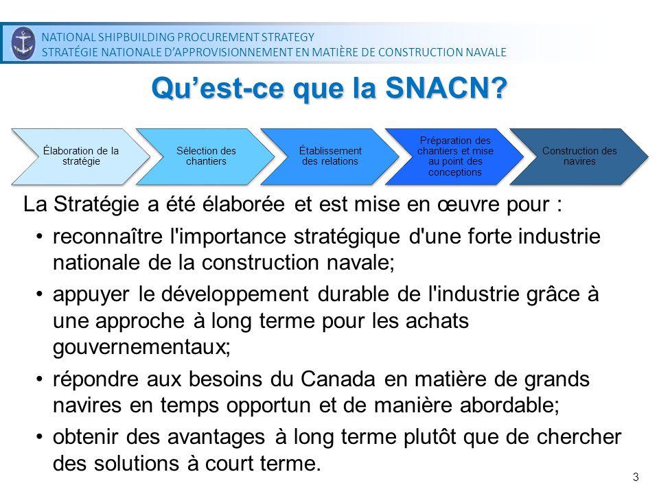 NATIONAL SHIPBUILDING PROCUREMENT STRATEGY STRATÉGIE NATIONALE DAPPROVISIONNEMENT EN MATIÈRE DE CONSTRUCTION NAVALE NATIONAL SHIPBUILDING PROCUREMENT STRATEGY STRATÉGIE NATIONALE DAPPROVISIONNEMENT EN MATIÈRE DE CONSTRUCTION NAVALE Élaboration de la stratégie Le Canada a lancé de vastes consultations avec les membres de l industrie pendant l été 2009 pour obtenir une base afin d élaborer la stratégie.