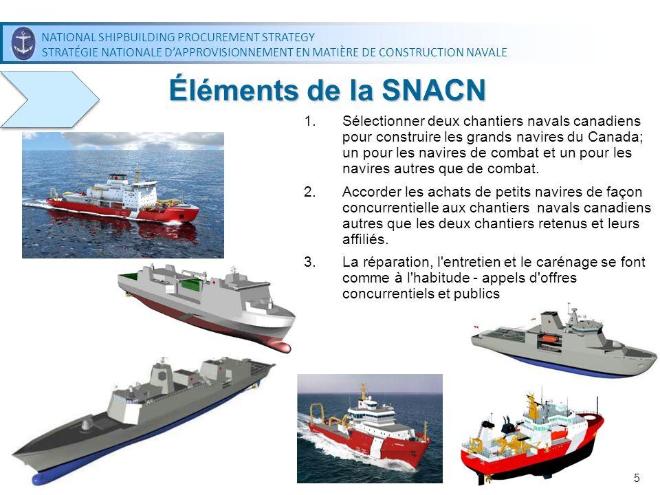 NATIONAL SHIPBUILDING PROCUREMENT STRATEGY STRATÉGIE NATIONALE DAPPROVISIONNEMENT EN MATIÈRE DE CONSTRUCTION NAVALE NATIONAL SHIPBUILDING PROCUREMENT STRATEGY STRATÉGIE NATIONALE DAPPROVISIONNEMENT EN MATIÈRE DE CONSTRUCTION NAVALE 66 Journée de lindustrie de la SNACN pour les chantiers navals canadiens souhaitant construire de grands navires Août 2010 Transmission de la Demande d expression d intérêt et de navals canadiens Septembre 2010 Transmission de la demande de propositions aux soumissionnaires qualifiés Publiée de 7 février 2011, fermée le 21 juillet 2011 Évaluation des propositions des soumissionnaires Annonce des soumissionnaires retenus le 19 octobre 2011 Sélection des chantiers