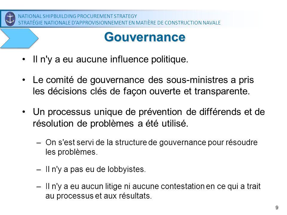 NATIONAL SHIPBUILDING PROCUREMENT STRATEGY STRATÉGIE NATIONALE DAPPROVISIONNEMENT EN MATIÈRE DE CONSTRUCTION NAVALE NATIONAL SHIPBUILDING PROCUREMENT STRATEGY STRATÉGIE NATIONALE DAPPROVISIONNEMENT EN MATIÈRE DE CONSTRUCTION NAVALE Mobilisation continue des membres de l industrie Le Canada continue de reconnaître la valeur de la participation des membres de l industrie tôt dans le processus avant la prise de décisions.