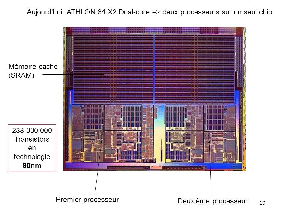 10 Premier processeur Deuxième processeur Mémoire cache (SRAM) Aujourdhui: ATHLON 64 X2 Dual-core => deux processeurs sur un seul chip 233 000 000 Tra