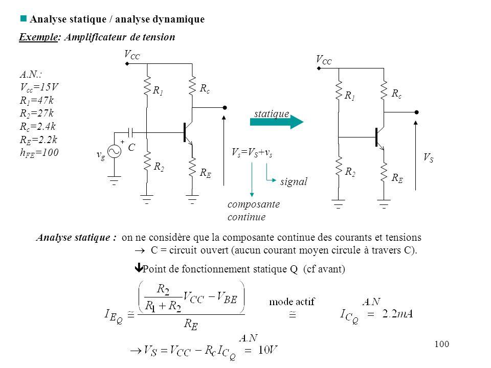 100 n Analyse statique / analyse dynamique Exemple: Amplificateur de tension V CC R1R1 R2R2 RcRc RERE C vgvg V s =V S +v s composante continue signal