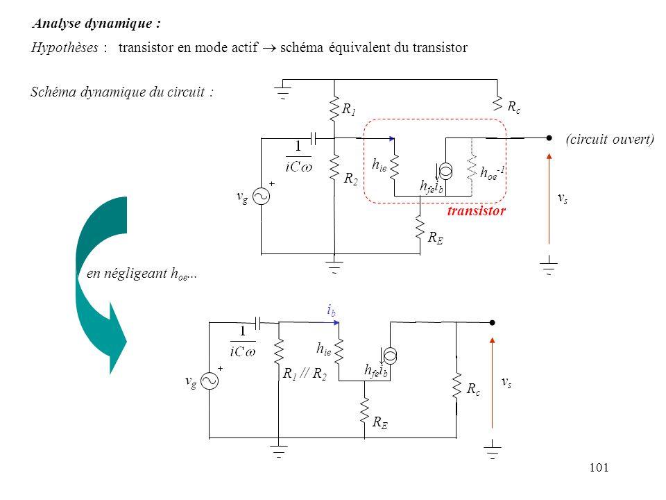 101 Hypothèses : transistor en mode actif schéma équivalent du transistor Analyse dynamique : vgvg R 1 // R 2 RERE h ie h fe i b ibib vsvs RcRc en nég