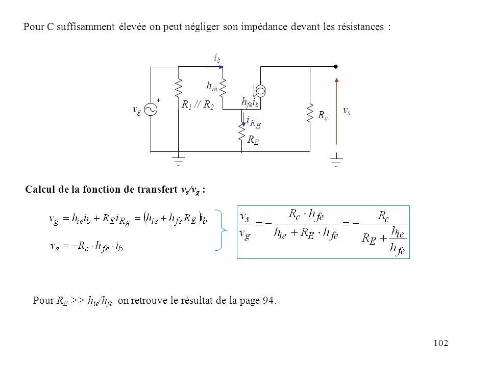 102 Pour C suffisamment élevée on peut négliger son impédance devant les résistances : Calcul de la fonction de transfert v s /v g : ibib vgvg R 1 //