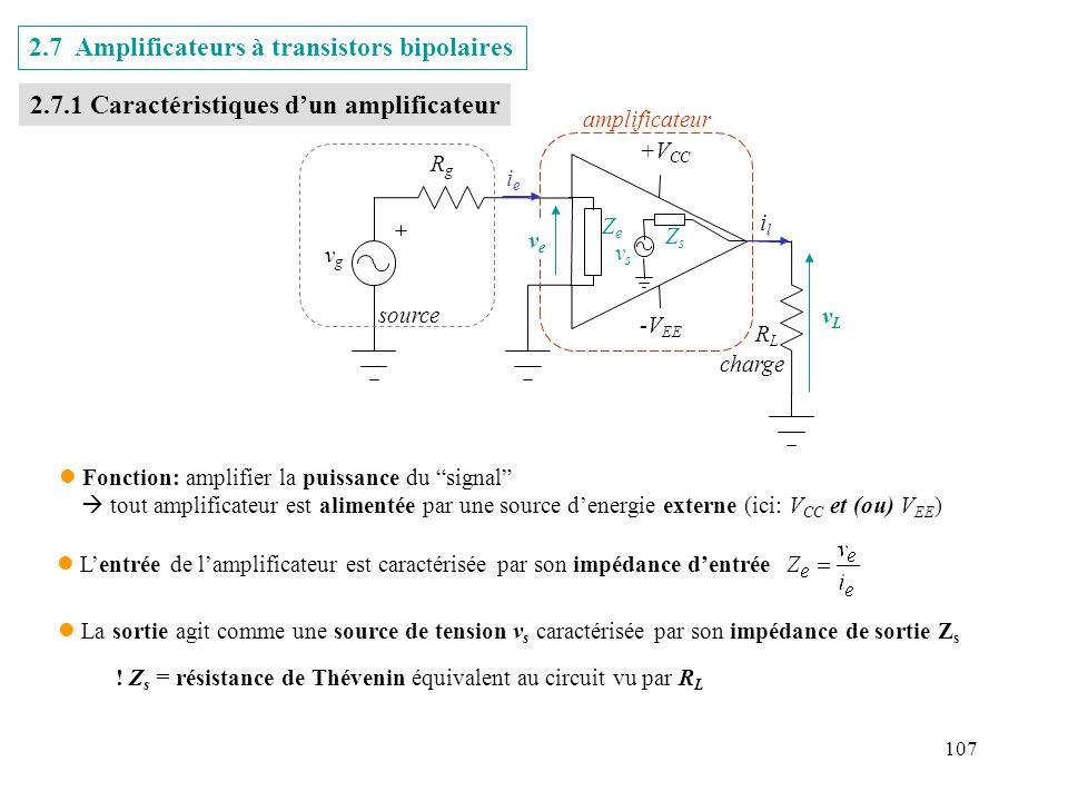 107 2.7.1 Caractéristiques dun amplificateur 2.7 Amplificateurs à transistors bipolaires +V CC -V EE RLRL vgvg RgRg source amplificateur charge vLvL v