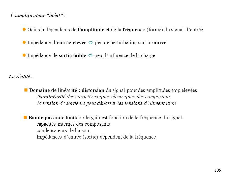 109 Lamplificateur idéal : l Gains indépendants de lamplitude et de la fréquence (forme) du signal dentrée l Impédance dentrée élevée peu de perturbat