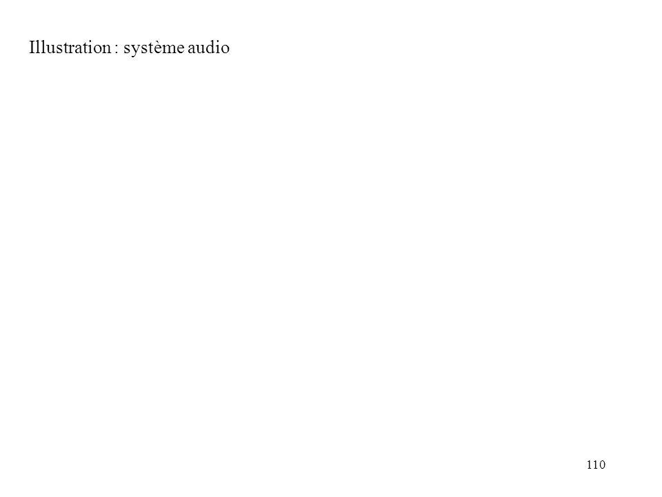 110 Illustration : système audio