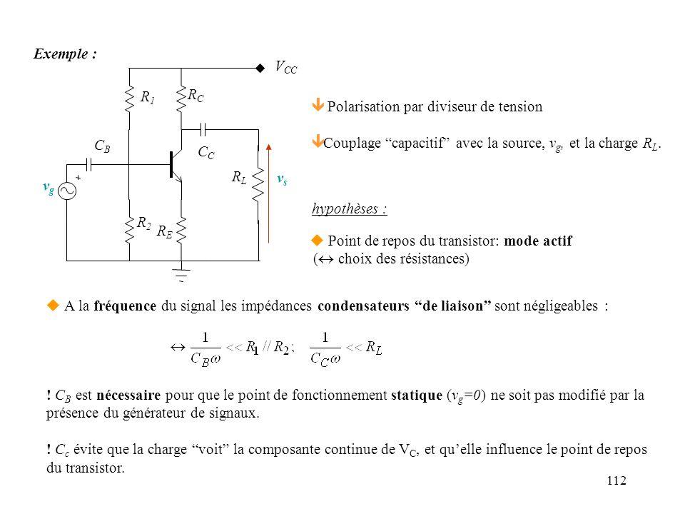 112 R1R1 R2R2 RERE RCRC CBCB vsvs vgvg V CCC RLRL Exemple : u A la fréquence du signal les impédances condensateurs de liaison sont négligeables : hyp