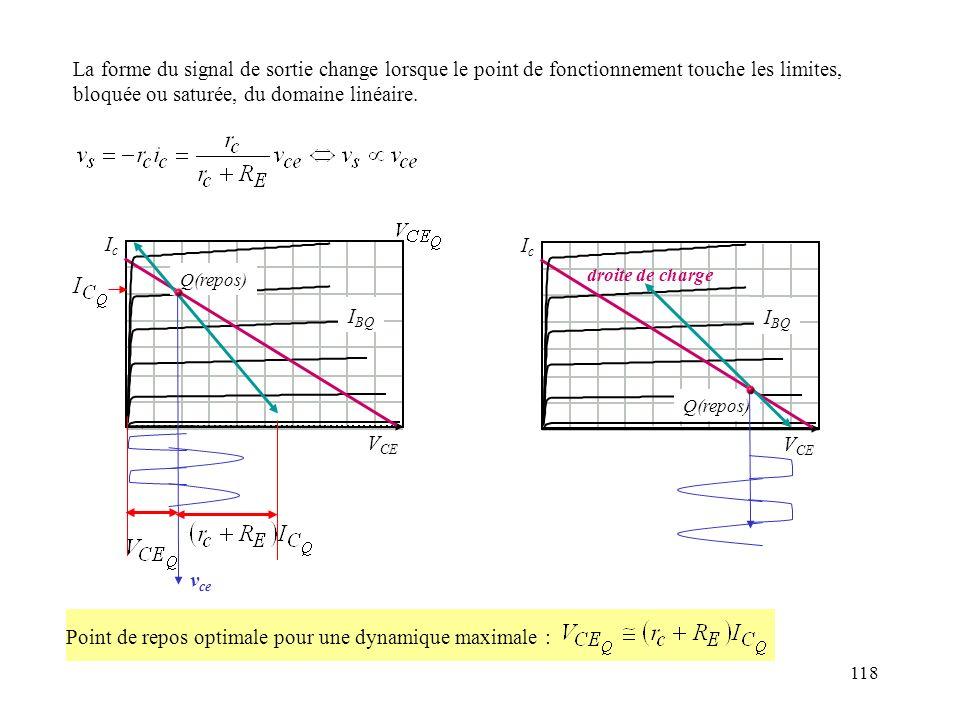118 IcIc V CE I BQ Q(repos) droite de charge Point de repos optimale pour une dynamique maximale : La forme du signal de sortie change lorsque le poin