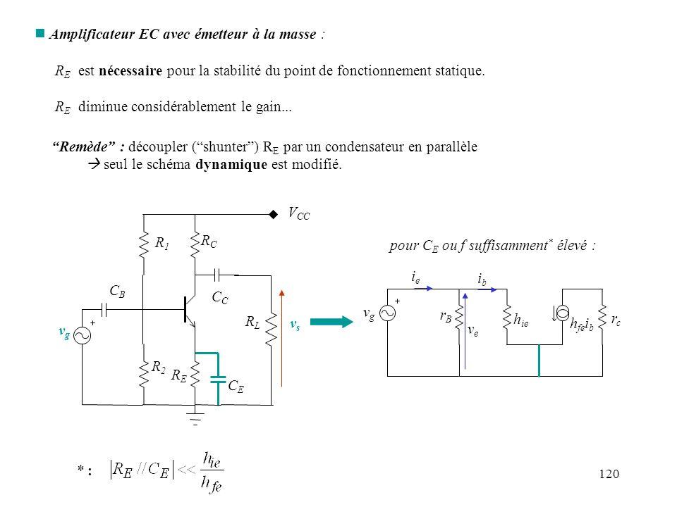 120 n Amplificateur EC avec émetteur à la masse : Remède : découpler (shunter) R E par un condensateur en parallèle seul le schéma dynamique est modif