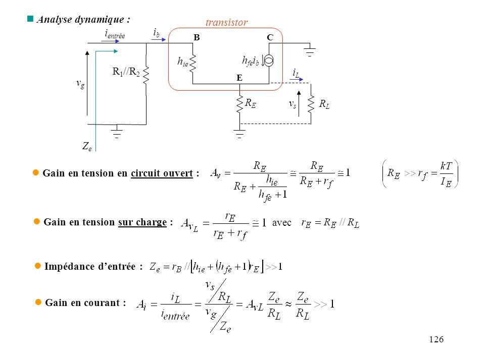 126 l Gain en tension en circuit ouvert : n Analyse dynamique : l Gain en tension sur charge : avec l Impédance dentrée : ZeZe l Gain en courant : R 1
