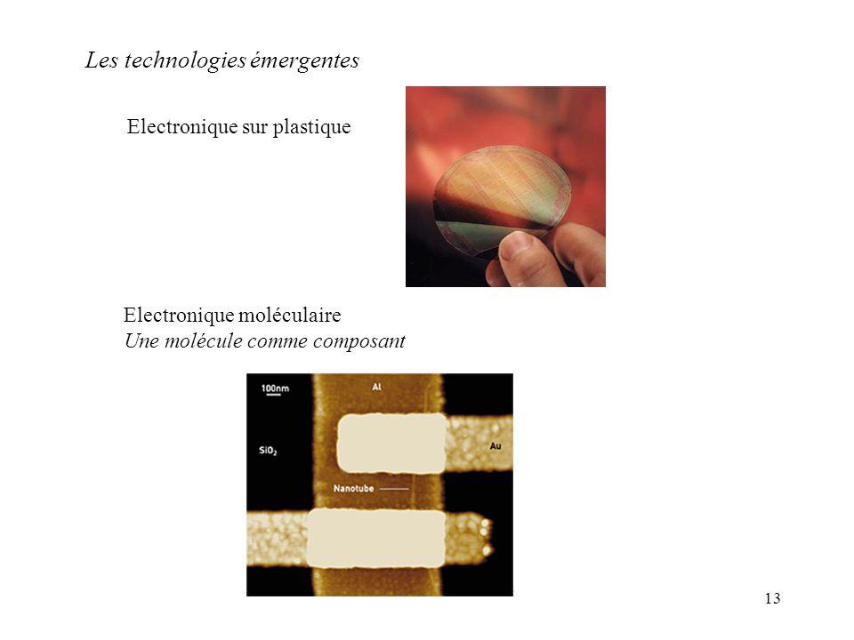 13 Electronique moléculaire Une molécule comme composant Electronique sur plastique Les technologies émergentes