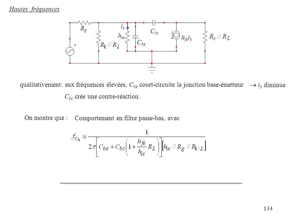 134 Hautes fréquences RgRg h ie h fe i b C be C bc ibib qualitativement: aux fréquences élevées, C be court-circuite la jonction base-émetteur i b dim