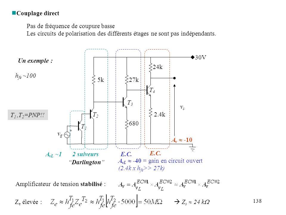 138 nCouplage direct Pas de fréquence de coupure basse Les circuits de polarisation des différents étages ne sont pas indépendants. E.C. A vL -40 = ga