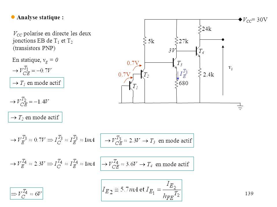 139 l Analyse statique : 3V T 3 en mode actif T 4 en mode actif V CC polarise en directe les deux jonctions EB de T 1 et T 2 (transistors PNP) T 1 en